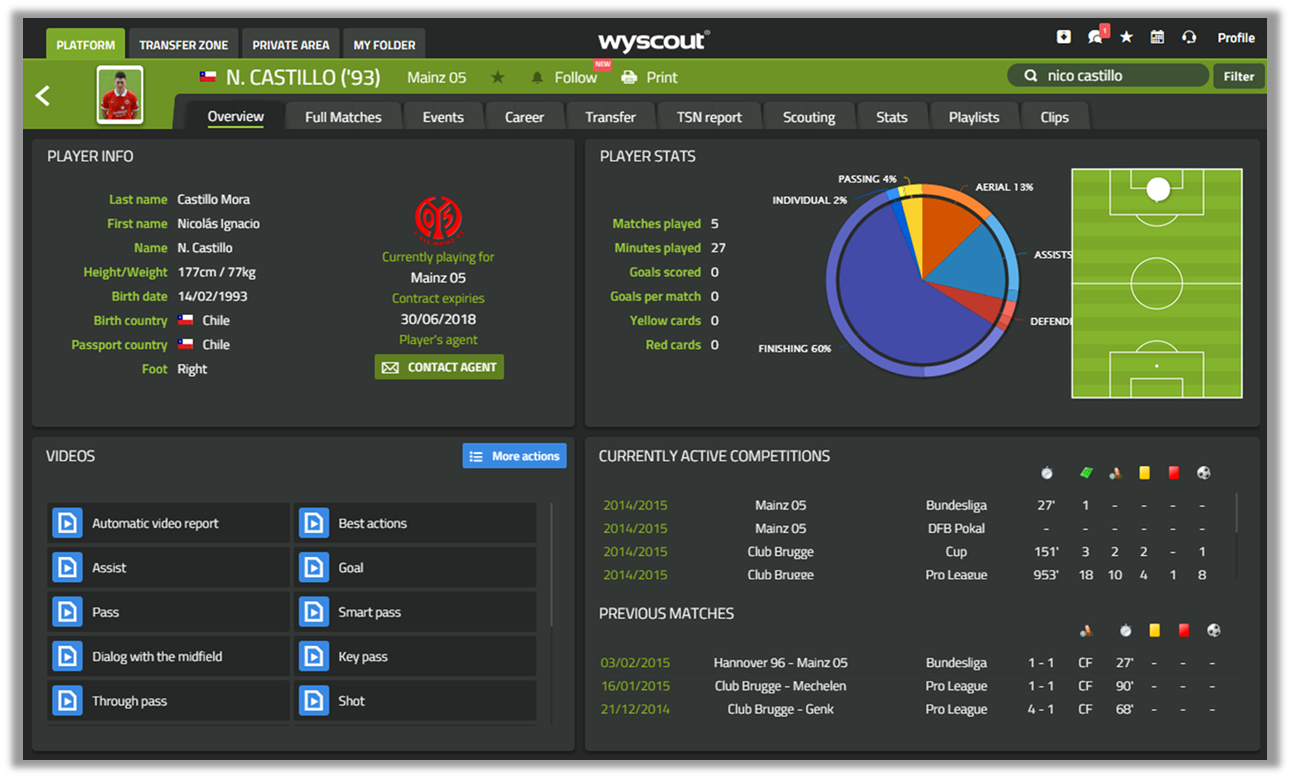 wyscout-video-evaluation