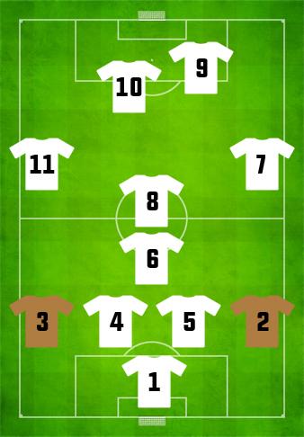 Fullback attributes football cv