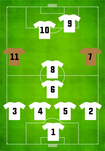 winger attributes football cv