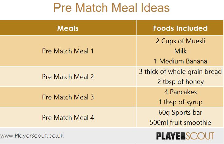 Pre Match Meal Ideas