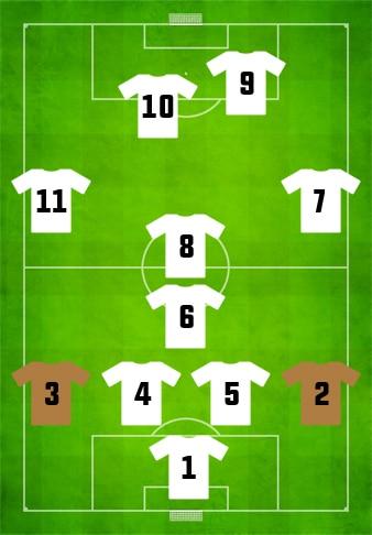 Football Positions-Full Back