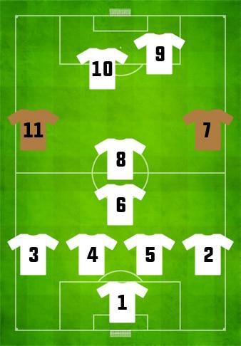 Football Positions-Wide Midfielder