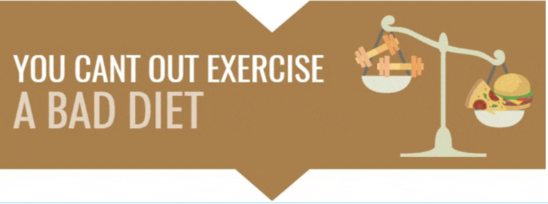 football nutrition and exercise